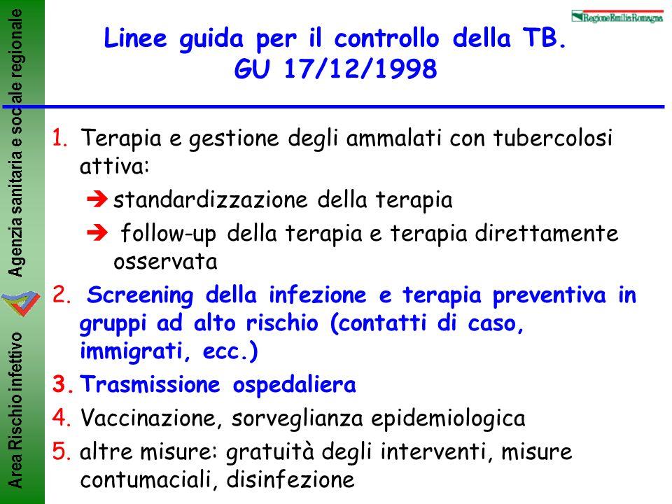 Agenzia sanitaria e sociale regionale Area Rischio infettivo Linee guida per il controllo della TB. GU 17/12/1998 1.Terapia e gestione degli ammalati