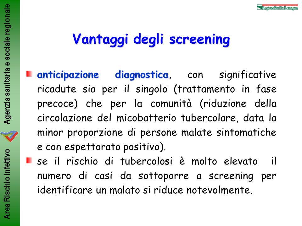 Agenzia sanitaria e sociale regionale Area Rischio infettivo Vantaggi degli screening anticipazione diagnostica anticipazione diagnostica, con signifi