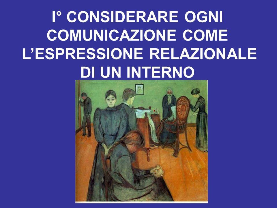 I° CONSIDERARE OGNI COMUNICAZIONE COME LESPRESSIONE RELAZIONALE DI UN INTERNO