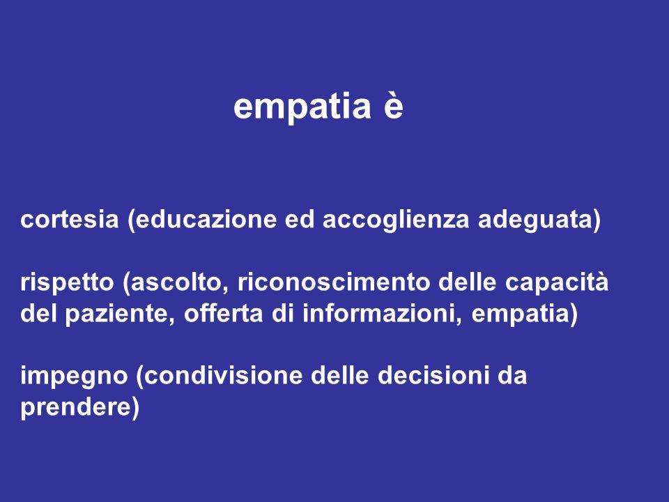empatia è cortesia (educazione ed accoglienza adeguata) rispetto (ascolto, riconoscimento delle capacità del paziente, offerta di informazioni, empati