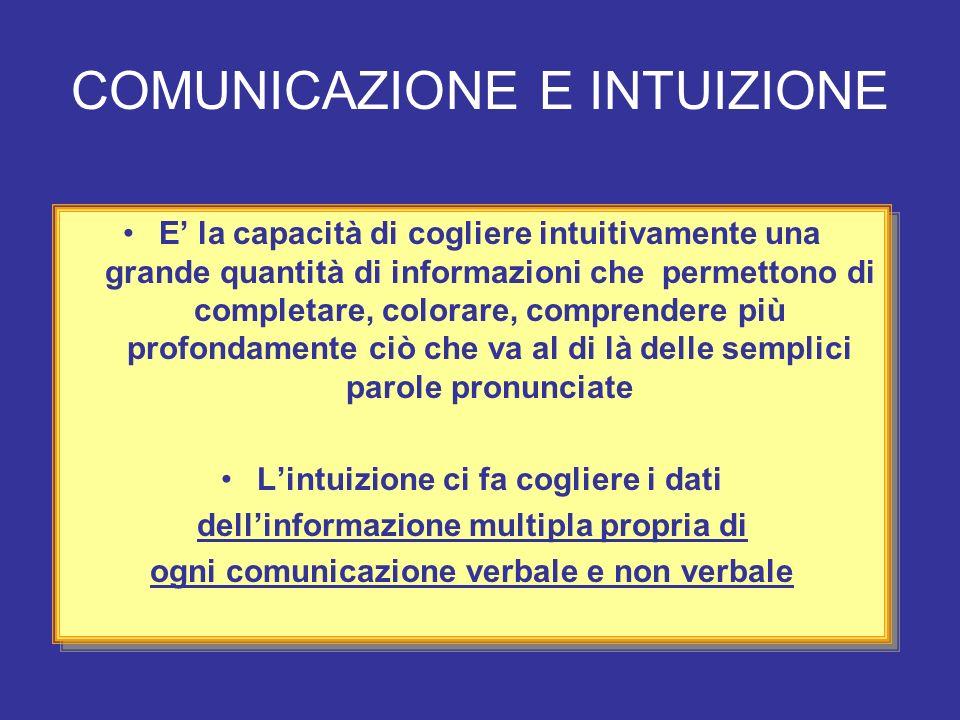 COMUNICAZIONE E INTUIZIONE E la capacità di cogliere intuitivamente una grande quantità di informazioni che permettono di completare, colorare, compre