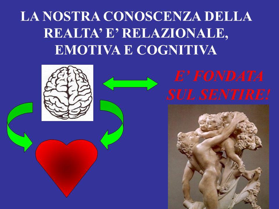 E FONDATA SUL SENTIRE! LA NOSTRA CONOSCENZA DELLA REALTA E RELAZIONALE, EMOTIVA E COGNITIVA