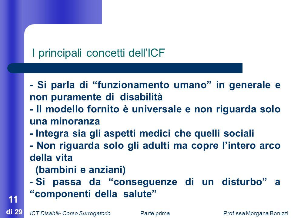 Parte primaProf.ssa Morgana Bonizzi 11 di 29 I principali concetti dellICF - Si parla di funzionamento umano in generale e non puramente di disabilità