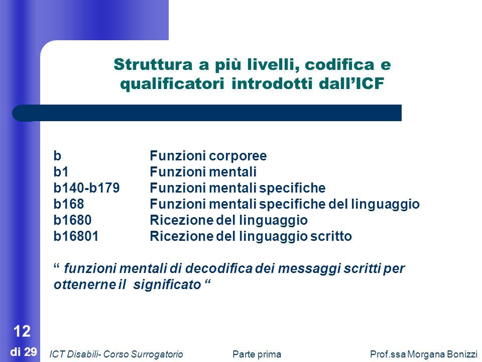 Parte primaProf.ssa Morgana Bonizzi 12 di 29 Struttura a più livelli, codifica e qualificatori introdotti dallICF b Funzioni corporee b1 Funzioni ment