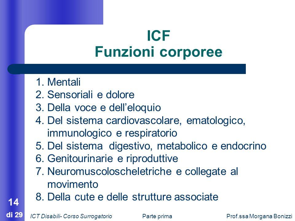 Parte primaProf.ssa Morgana Bonizzi 14 di 29 ICF Funzioni corporee 1. Mentali 2. Sensoriali e dolore 3. Della voce e delleloquio 4. Del sistema cardio