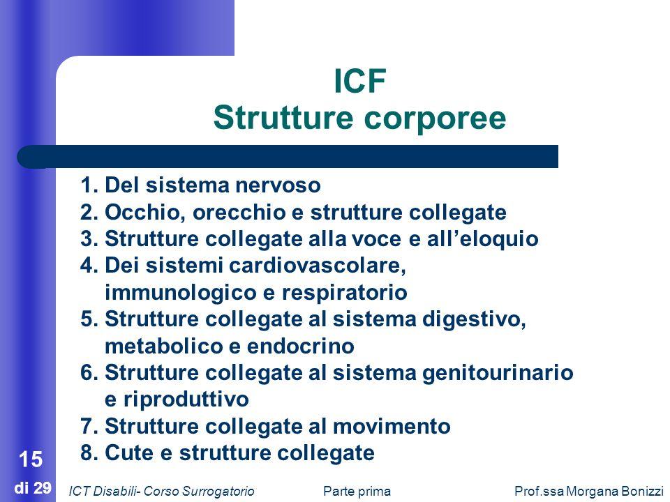 Parte primaProf.ssa Morgana Bonizzi 15 di 29 ICF Strutture corporee 1. Del sistema nervoso 2. Occhio, orecchio e strutture collegate 3. Strutture coll