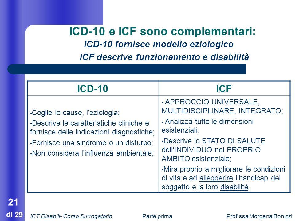 Parte primaProf.ssa Morgana Bonizzi 21 di 29 ICD-10 e ICF sono complementari: ICD-10 fornisce modello eziologico ICF descrive funzionamento e disabili