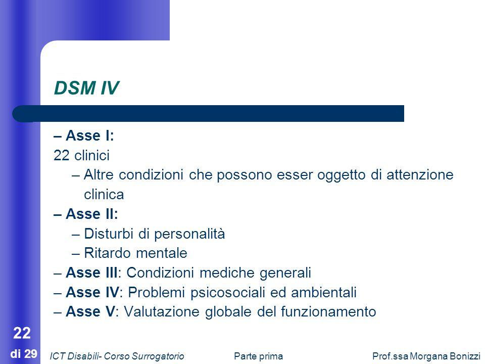 Parte primaProf.ssa Morgana Bonizzi 22 di 29 DSM IV – Asse I: 22 clinici – Altre condizioni che possono esser oggetto di attenzione clinica – Asse II: