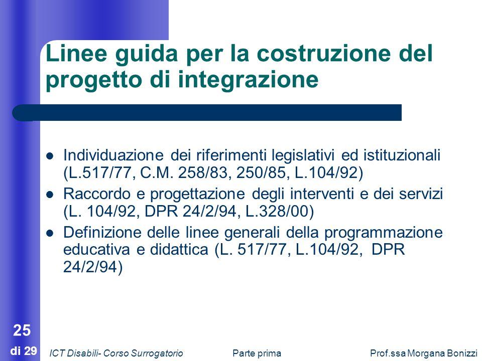 Parte primaProf.ssa Morgana Bonizzi 25 di 29 Linee guida per la costruzione del progetto di integrazione Individuazione dei riferimenti legislativi ed
