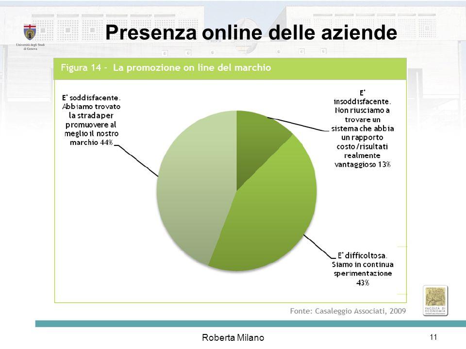 Roberta Milano 12 Aziende e Web: CHE FARE? Con laggiunta della variabile CRISI