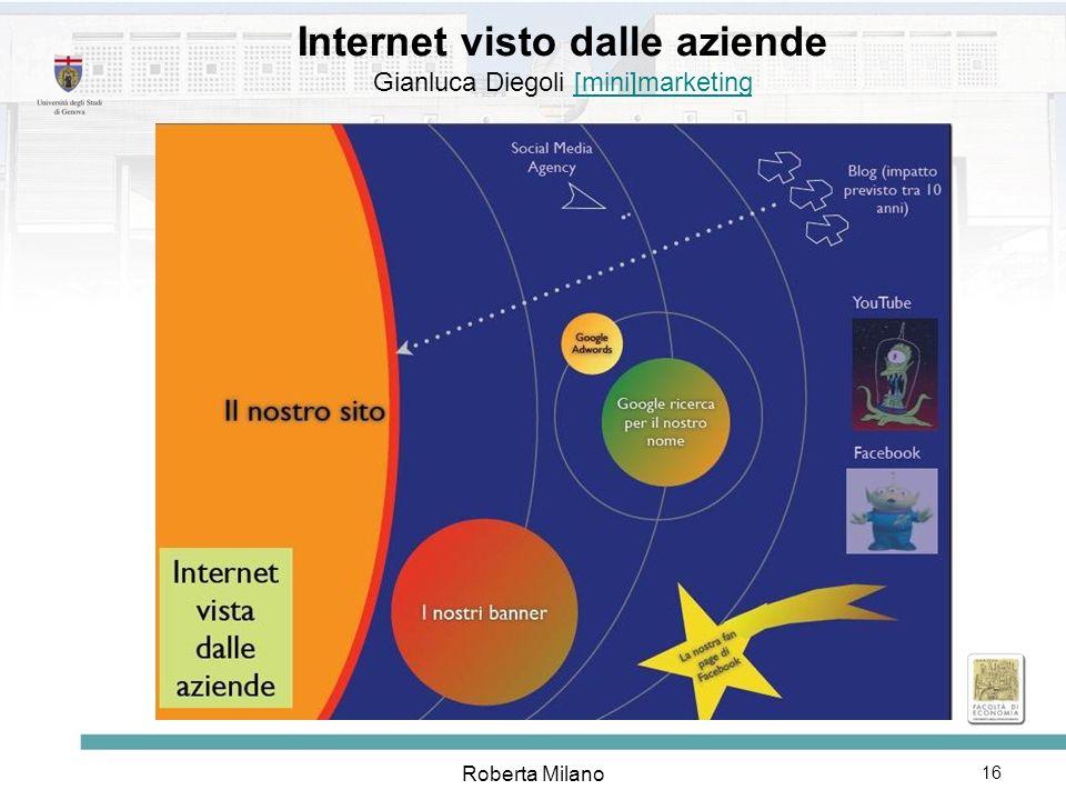 Roberta Milano 17 Internet visto dalle persone Gianluca Diegoli [mini]marketing[mini]marketing