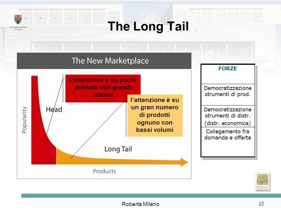 Roberta Milano 23 The Long Tail: Chris Anderson mette a fuoco i meccanismi di produzione, distribuzione e consumo degli odierni prodotti culturali in una società che si sta sempre più digitalizzando.