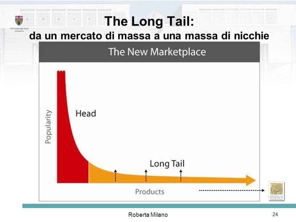 Roberta Milano 25 The Long Tail