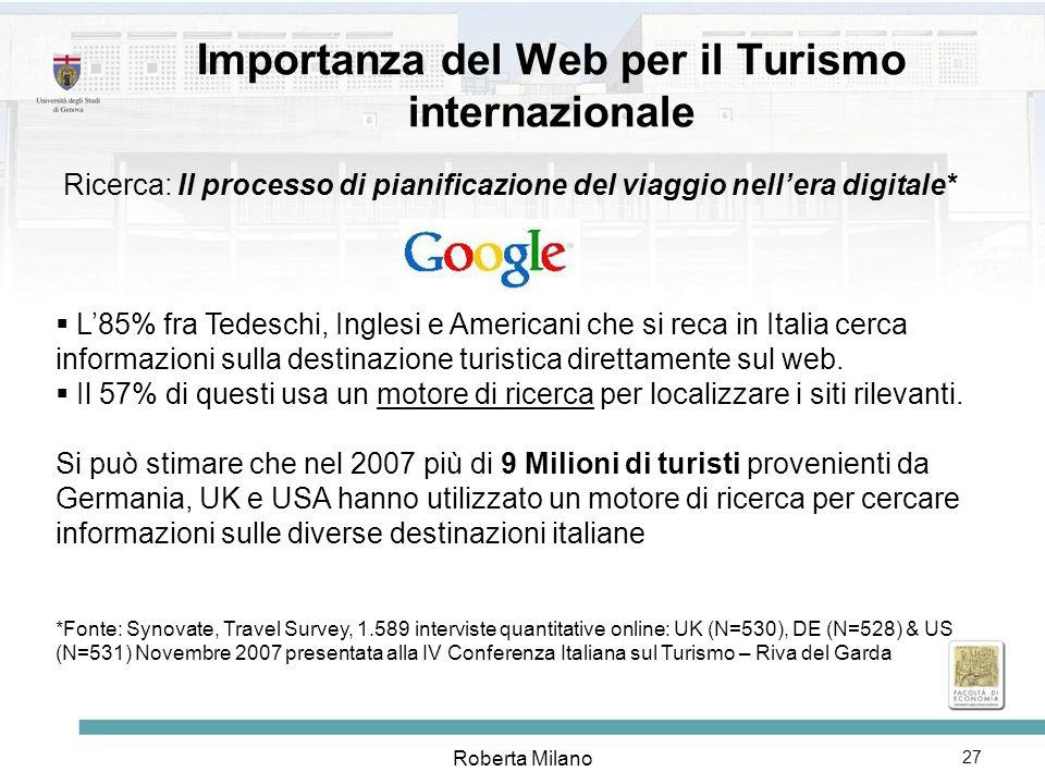 Roberta Milano 28 Importanza del Web per il TURISMO