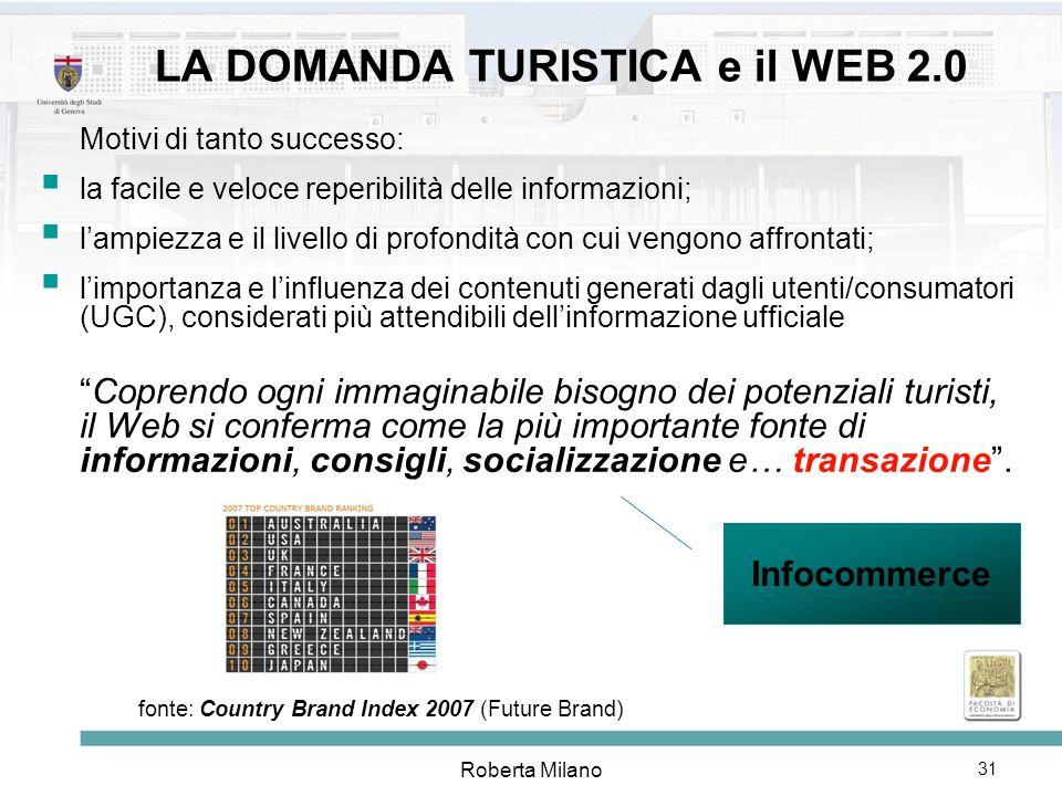 Roberta Milano 32 Web 2.0 e Travel 2.0 Termine sintetico e utile ma dalla non semplice definizione: unattitudine NON una tecnologia (OReilly What is web 2.0) Più chiari e definiti sono, invece, i suoi pilastri :