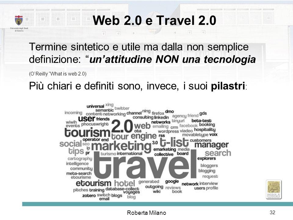 Roberta Milano 33 WEB 2.0