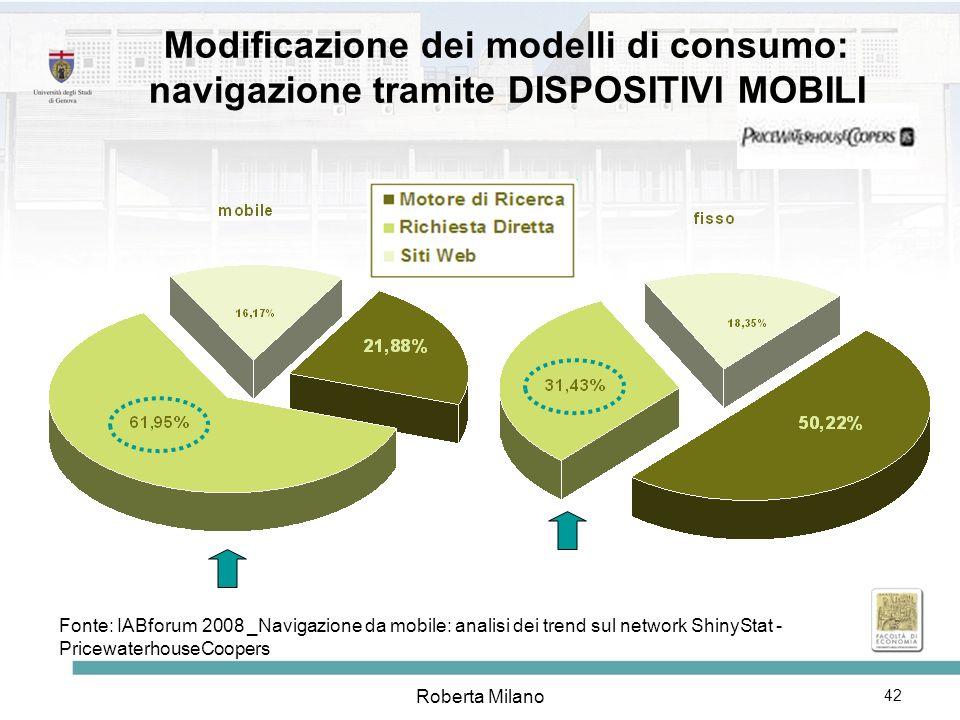 Roberta Milano 43 Fonte: IABforum 2008 _Navigazione da mobile: analisi dei trend sul network ShinyStat - PricewaterhouseCoopers TURISMO Modificazione dei modelli di consumo: navigazione tramite DISPOSITIVI MOBILI