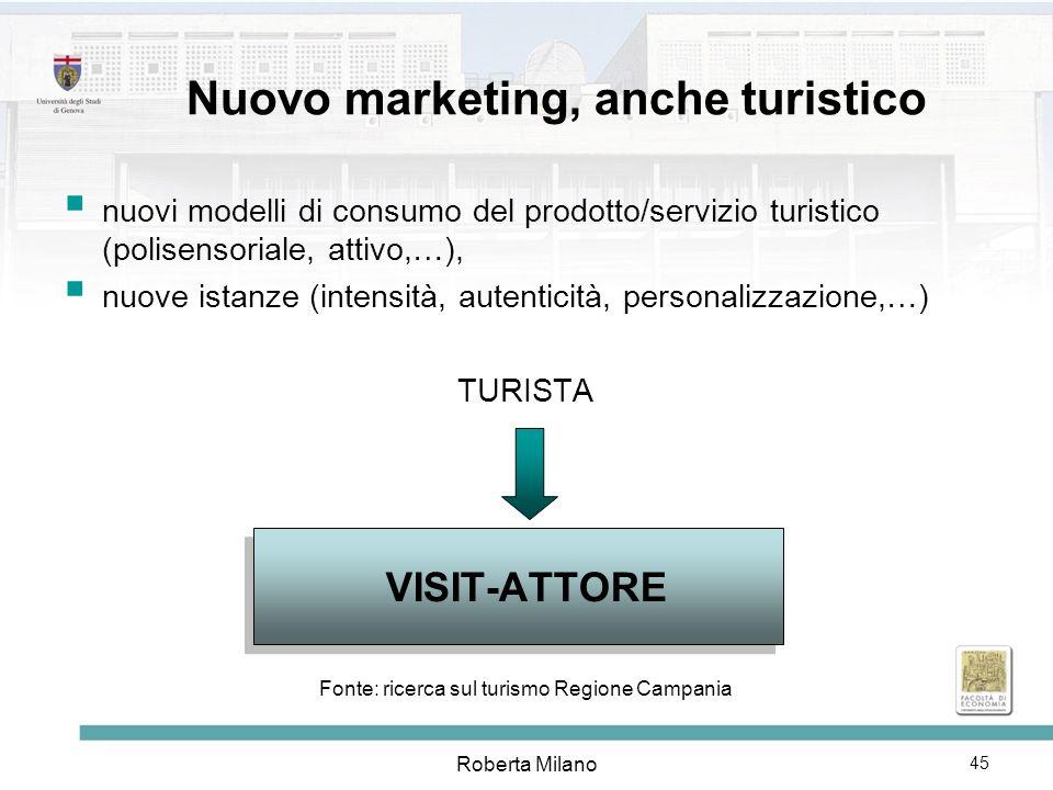 Roberta Milano 46 Internet impone al Marketing, volente o nolente, nuovi scenari e nuovi modelli B2BB2C C2B C2C Nuovi businness model soprattutto nel turismo Sito hotel Sito T.O.