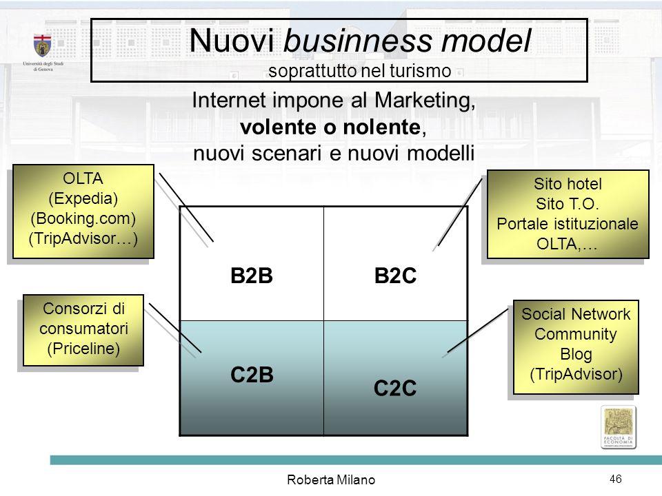Roberta Milano 47 Evoluzione del mercato quanto mai fluida INVESTIRE SU METODO E CULTURA OSSERVARE ASCOLTARE STUDIARE VIVERE INTERNET (da dentro) IMPARARE GRAMMATICA DIGILE VALORIZZARE SPERIMENTARE (beta perpetuo) SEGUIRE I CAMBIAMENTI FARE SISTEMA OGNUNO CON PROPRIO RUOLO NUOVO MARKETING