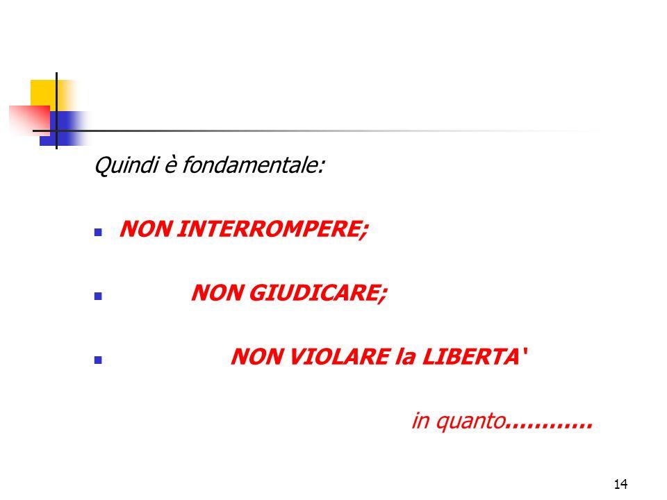 14 Quindi è fondamentale: NON INTERROMPERE; NON GIUDICARE; NON VIOLARE la LIBERTA in quanto…………