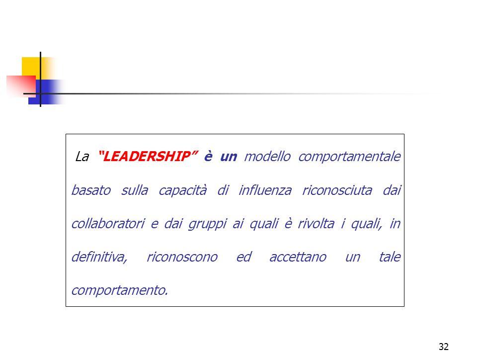 32 La LEADERSHIP è un modello comportamentale basato sulla capacità di influenza riconosciuta dai collaboratori e dai gruppi ai quali è rivolta i qual