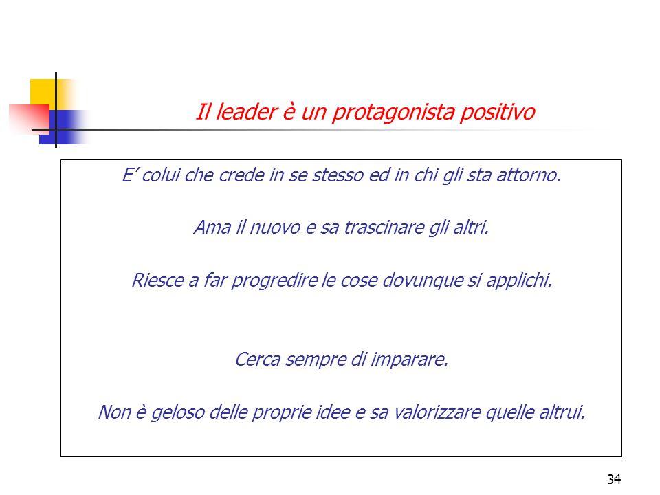 34 Il leader è un protagonista positivo E colui che crede in se stesso ed in chi gli sta attorno. Ama il nuovo e sa trascinare gli altri. Riesce a far