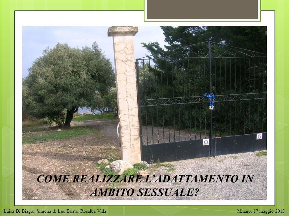 COME REALIZZARE LADATTAMENTO IN AMBITO SESSUALE? Luisa Di Biagio, Simona di Leo Boato, Rosalba Villa Milano, 17 maggio 2013