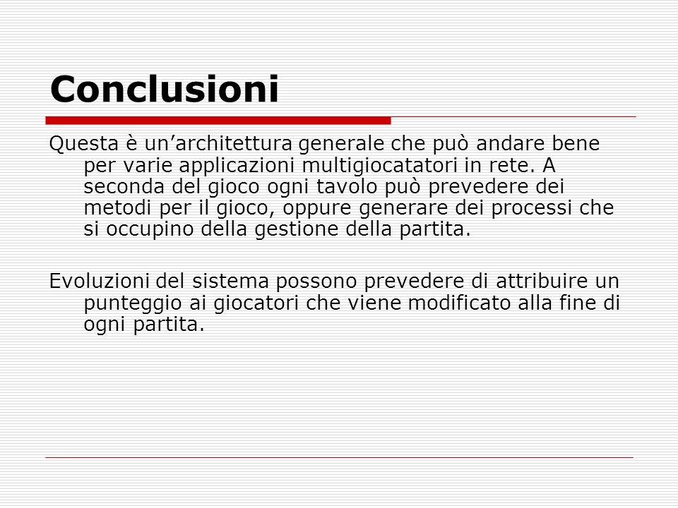 Conclusioni Questa è unarchitettura generale che può andare bene per varie applicazioni multigiocatatori in rete.