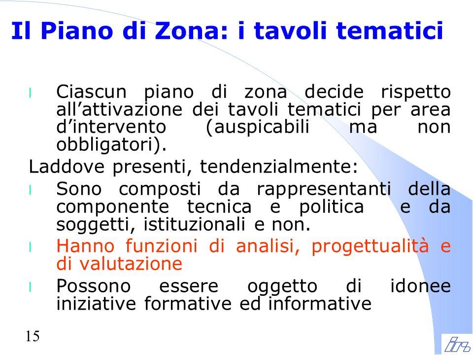15 Il Piano di Zona: i tavoli tematici l Ciascun piano di zona decide rispetto allattivazione dei tavoli tematici per area dintervento (auspicabili ma non obbligatori).