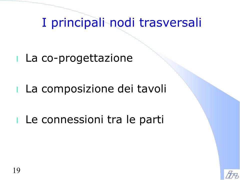 19 I principali nodi trasversali l La co-progettazione l La composizione dei tavoli l Le connessioni tra le parti