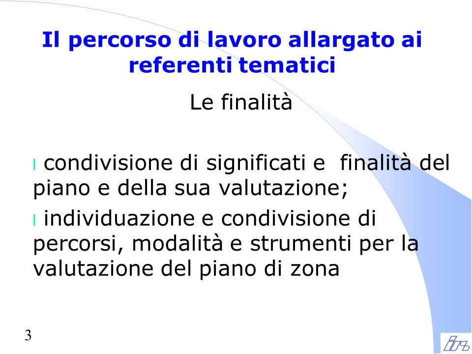 3 Il percorso di lavoro allargato ai referenti tematici Le finalità l condivisione di significati e finalità del piano e della sua valutazione; l individuazione e condivisione di percorsi, modalità e strumenti per la valutazione del piano di zona