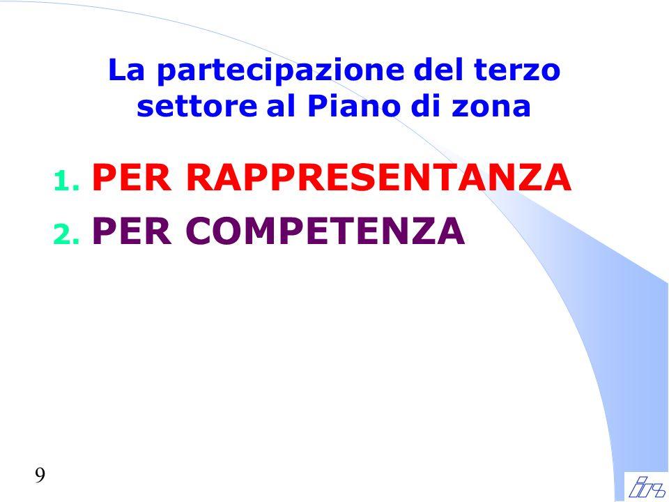 9 La partecipazione del terzo settore al Piano di zona 1. PER RAPPRESENTANZA 2. PER COMPETENZA