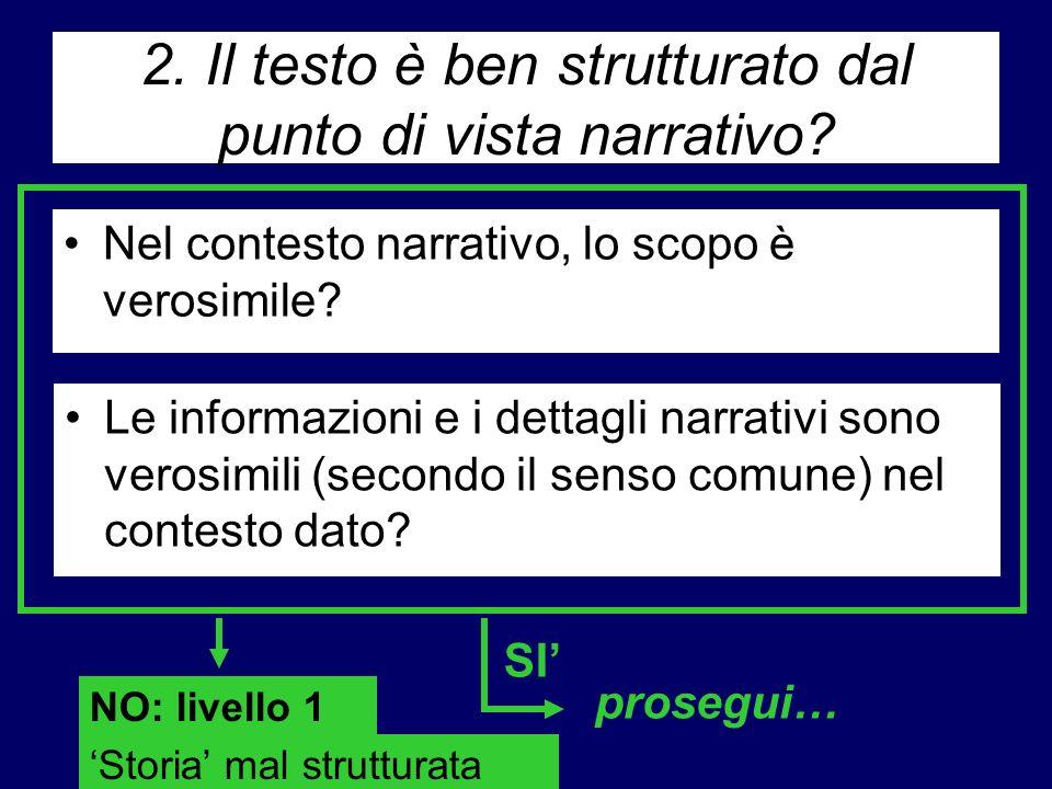 3.Cè collegamento fra domanda e storia.