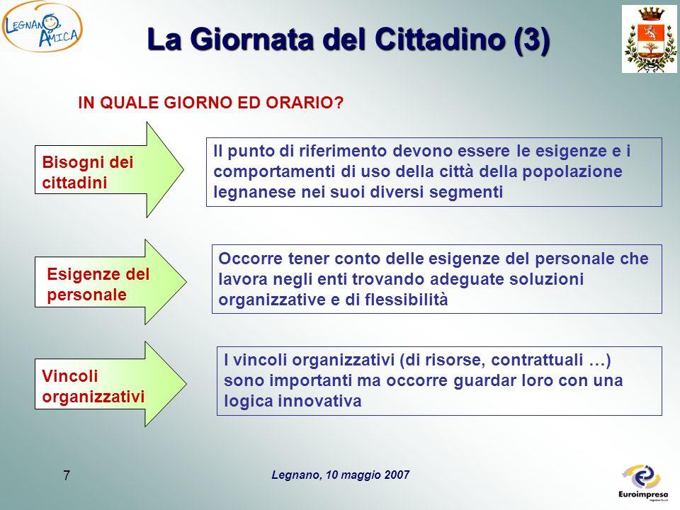 Legnano, 10 maggio 2007 7 La Giornata del Cittadino (3) IN QUALE GIORNO ED ORARIO.