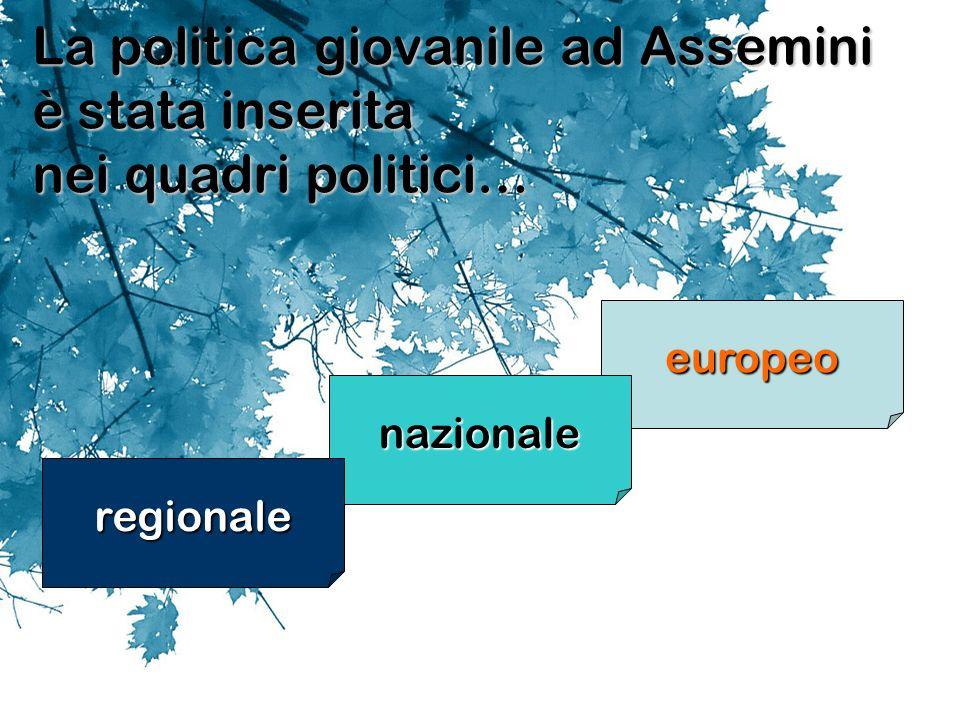 La politica giovanile ad Assemini è stata inserita nei quadri politici… europeo nazionale regionale