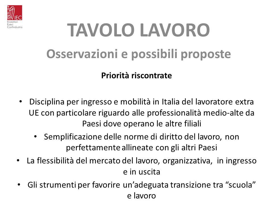 TAVOLO LAVORO Osservazioni e possibili proposte Priorità riscontrate Disciplina per ingresso e mobilità in Italia del lavoratore extra UE con particol