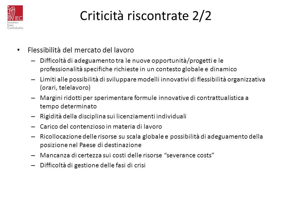 Criticità riscontrate 2/2 Flessibilità del mercato del lavoro – Difficoltà di adeguamento tra le nuove opportunità/progetti e le professionalità speci