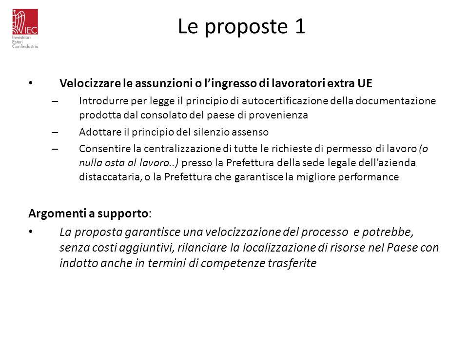 Le proposte 1 Velocizzare le assunzioni o lingresso di lavoratori extra UE – Introdurre per legge il principio di autocertificazione della documentazi