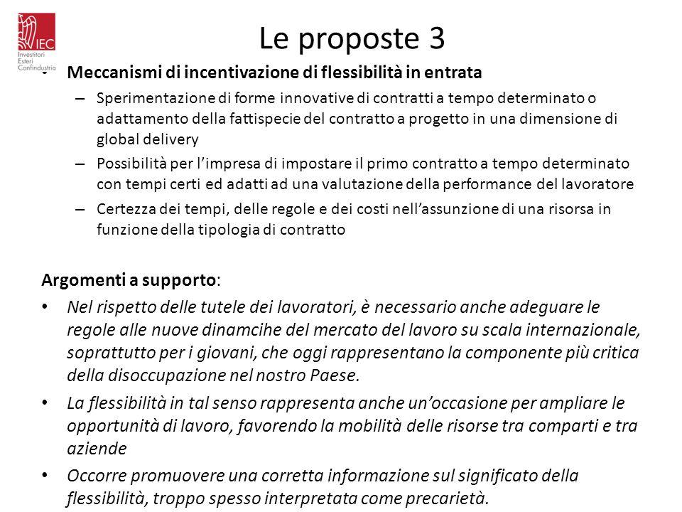 Le proposte 3 Meccanismi di incentivazione di flessibilità in entrata – Sperimentazione di forme innovative di contratti a tempo determinato o adattam