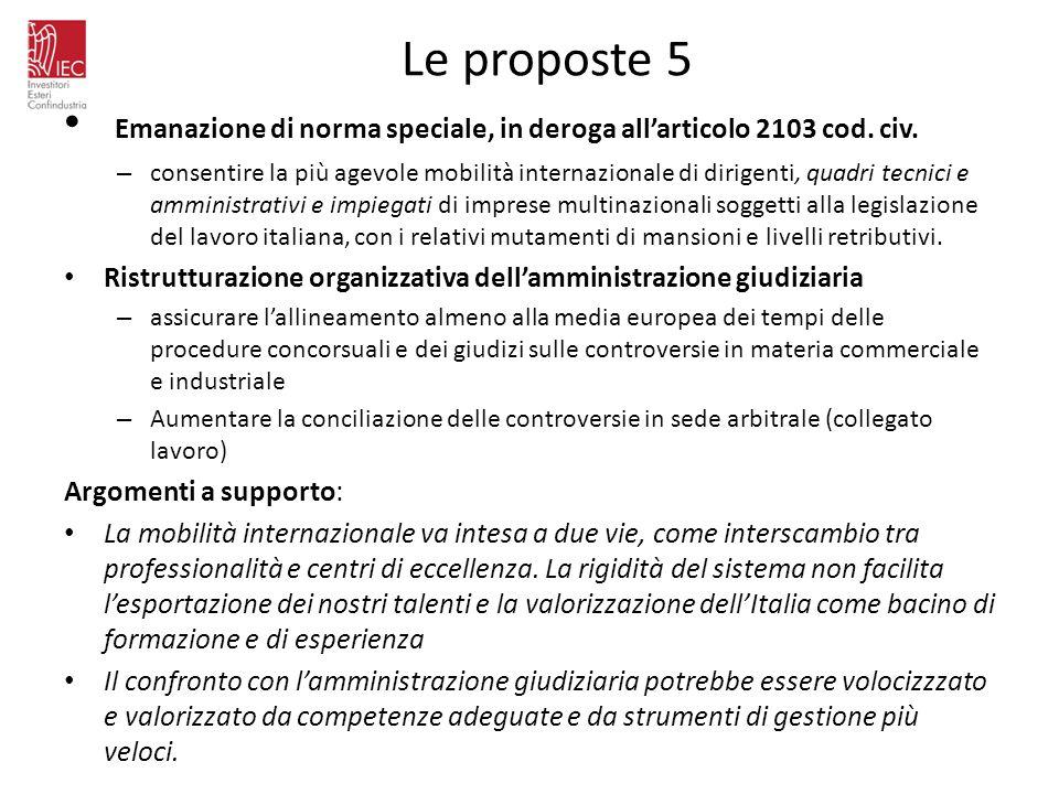 Le proposte 5 Emanazione di norma speciale, in deroga allarticolo 2103 cod. civ. – consentire la più agevole mobilità internazionale di dirigenti, qua