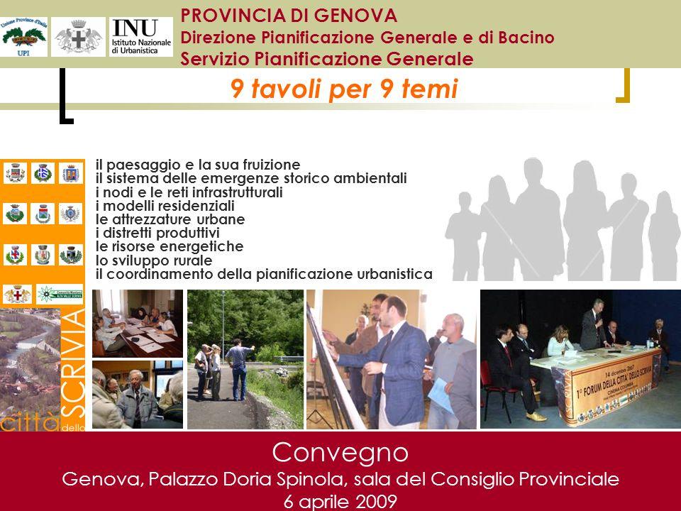 Convegno Genova, Palazzo Doria Spinola, sala del Consiglio Provinciale 6 aprile 2009 PROVINCIA DI GENOVA Direzione Pianificazione Generale e di Bacino Servizio Pianificazione Generale i progetti di sviluppo locale