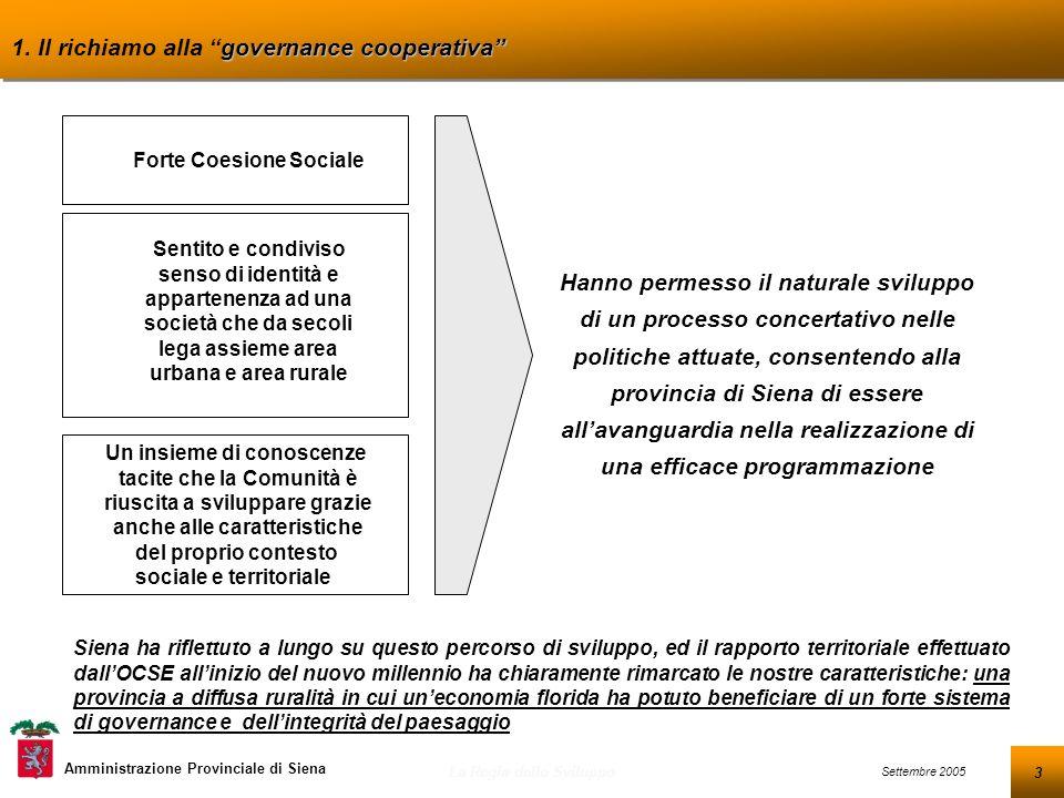 4 Settembre 2005 La Regia dello Sviluppo Amministrazione Provinciale di Siena La concertazione, per la provincia di Siena, è divenuta strumento di interazione tra i soggetti locali e metodo di lavoro.