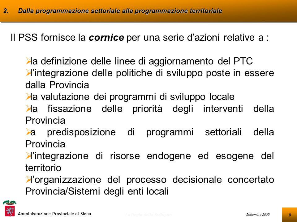 9 Settembre 2005 La Regia dello Sviluppo Amministrazione Provinciale di Siena 2.