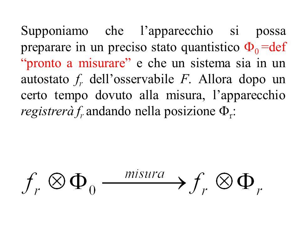 Supponiamo che lapparecchio si possa preparare in un preciso stato quantistico 0 =defpronto a misurare e che un sistema sia in un autostato f r dellos