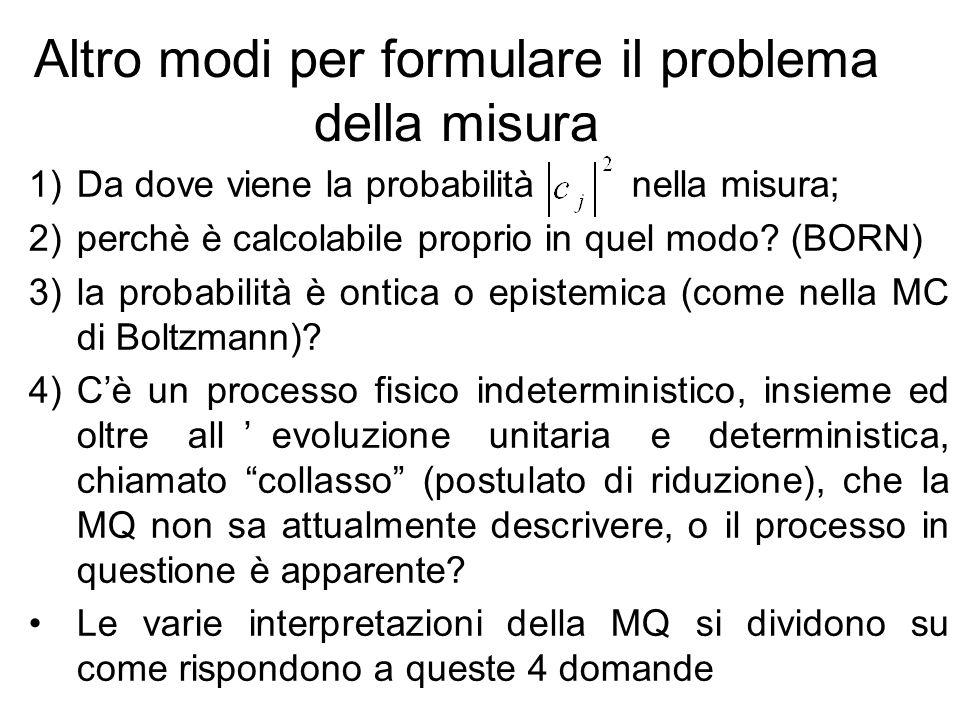Altro modi per formulare il problema della misura 1)Da dove viene la probabilità nella misura; 2)perchè è calcolabile proprio in quel modo? (BORN) 3)l