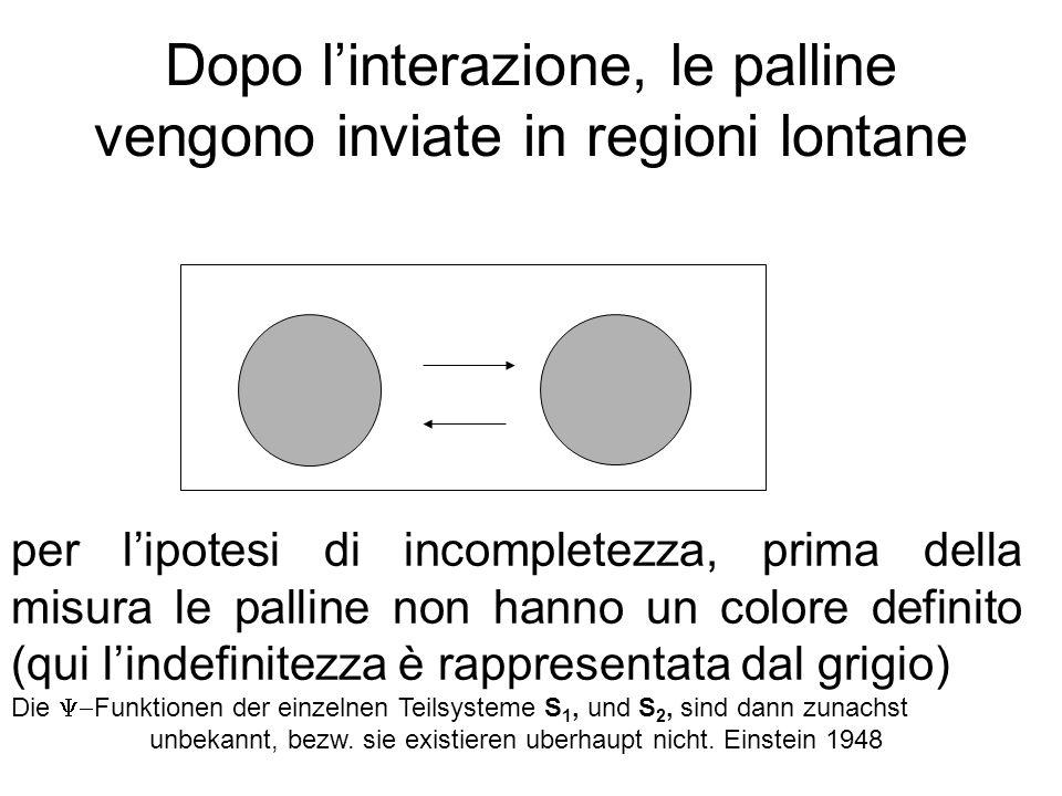 Dopo linterazione, le palline vengono inviate in regioni lontane per lipotesi di incompletezza, prima della misura le palline non hanno un colore defi