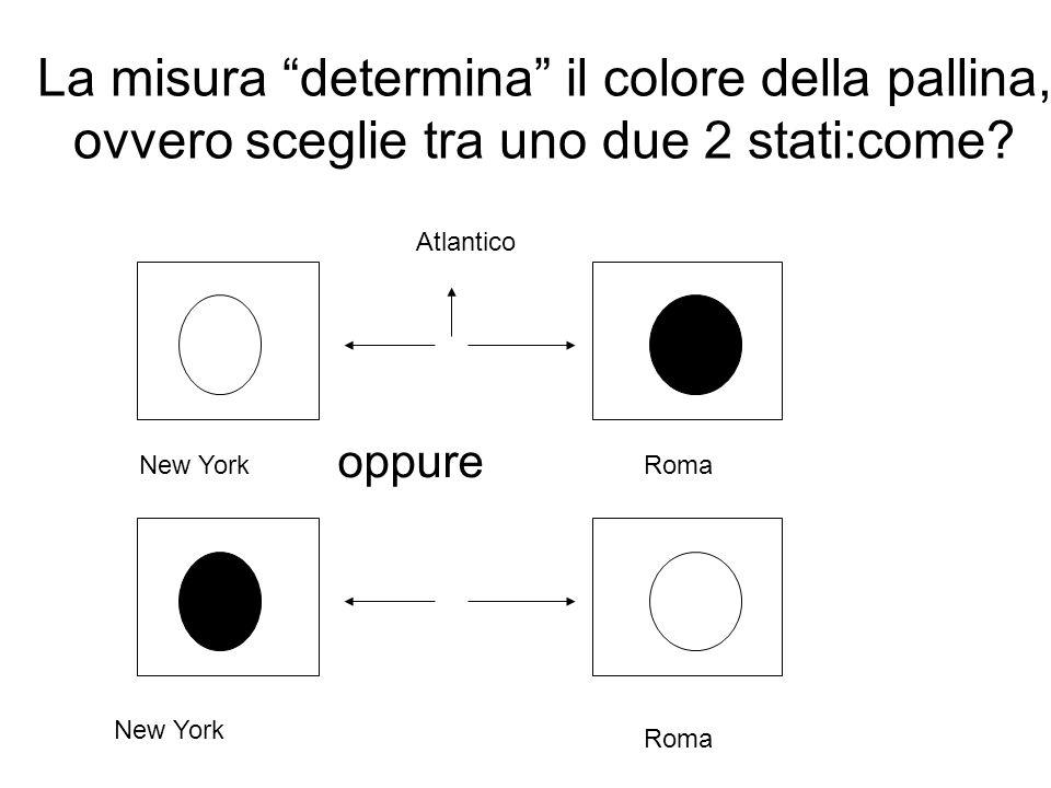La misura determina il colore della pallina, ovvero sceglie tra uno due 2 stati:come? New YorkRoma New York oppure Atlantico