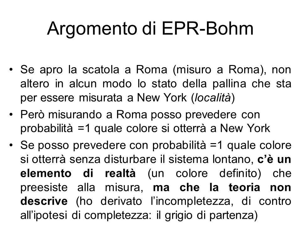 Argomento di EPR-Bohm Se apro la scatola a Roma (misuro a Roma), non altero in alcun modo lo stato della pallina che sta per essere misurata a New York (località) Però misurando a Roma posso prevedere con probabilità =1 quale colore si otterrà a New York Se posso prevedere con probabilità =1 quale colore si otterrà senza disturbare il sistema lontano, cè un elemento di realtà (un colore definito) che preesiste alla misura, ma che la teoria non descrive (ho derivato lincompletezza, di contro allipotesi di completezza: il grigio di partenza)