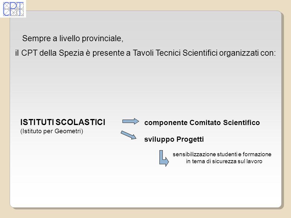 Sempre a livello provinciale, il CPT della Spezia è presente a Tavoli Tecnici Scientifici organizzati con: ISTITUTI SCOLASTICI componente Comitato Sci