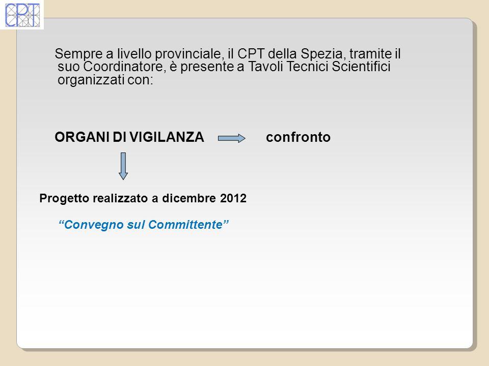 Sempre a livello provinciale, il CPT della Spezia, tramite il suo Coordinatore, è presente a Tavoli Tecnici Scientifici organizzati con: ORGANI DI VIG